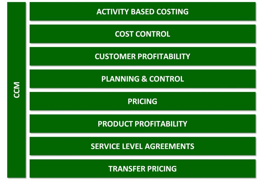 CCM_services